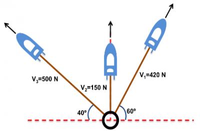 Ejercicio 3 del mini examen de Suma de vectores por método analítico