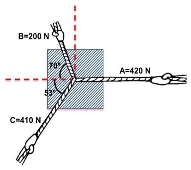 Ejercicio 4 del mini examen de Suma de vectores por método analítico