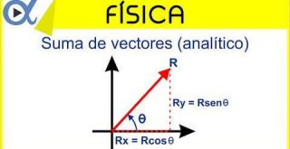 Miniatura Suma de vectores por método analítico